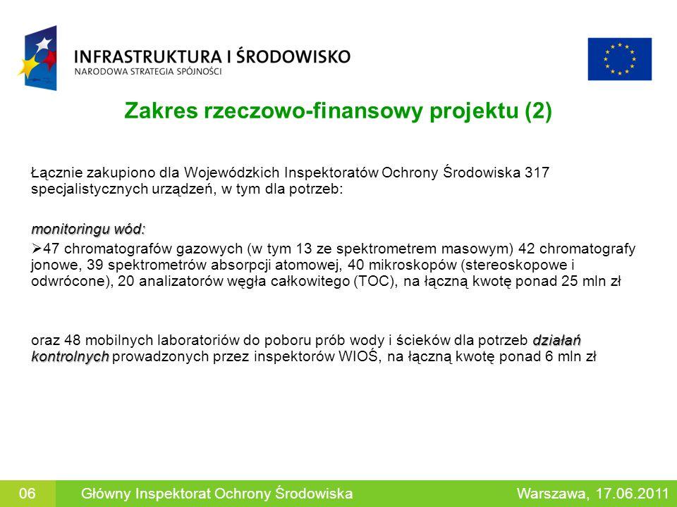 Zakres rzeczowo-finansowy projektu (2) Łącznie zakupiono dla Wojewódzkich Inspektoratów Ochrony Środowiska 317 specjalistycznych urządzeń, w tym dla p