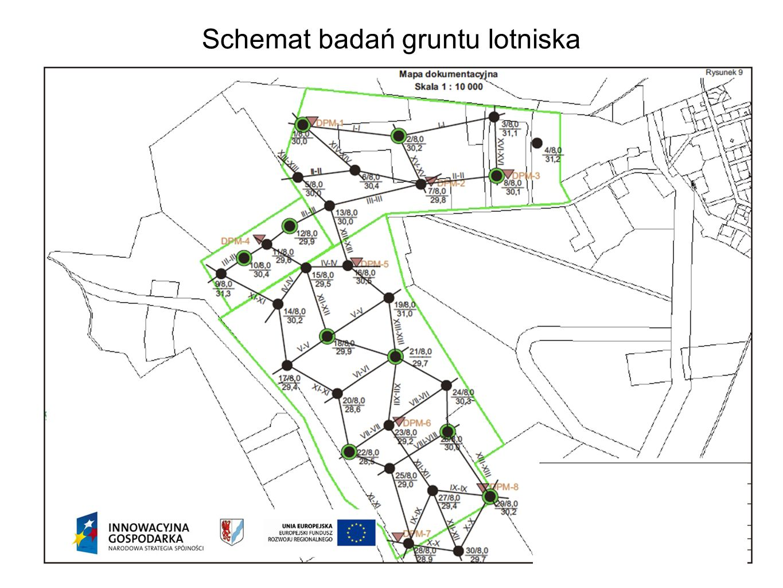 Schemat badań gruntu lotniska