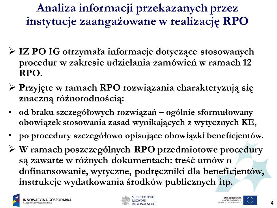 4 Analiza informacji przekazanych przez instytucje zaangażowane w realizację RPO IZ PO IG otrzymała informacje dotyczące stosowanych procedur w zakresie udzielania zamówień w ramach 12 RPO.