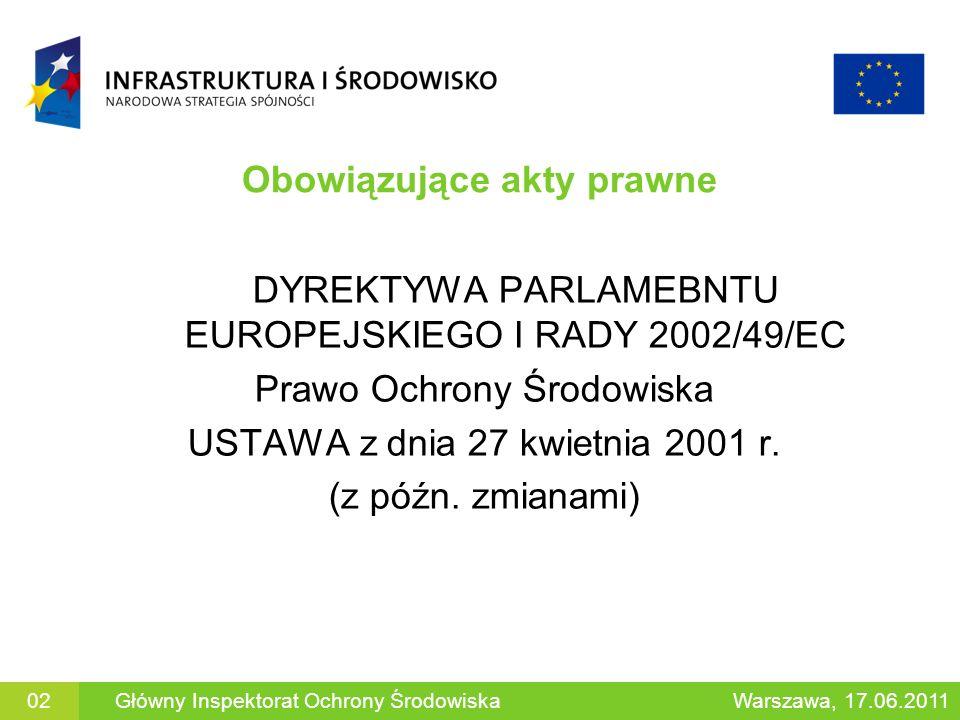 Obowiązujące akty prawne DYREKTYWA PARLAMEBNTU EUROPEJSKIEGO I RADY 2002/49/EC Prawo Ochrony Środowiska USTAWA z dnia 27 kwietnia 2001 r. (z późn. zmi