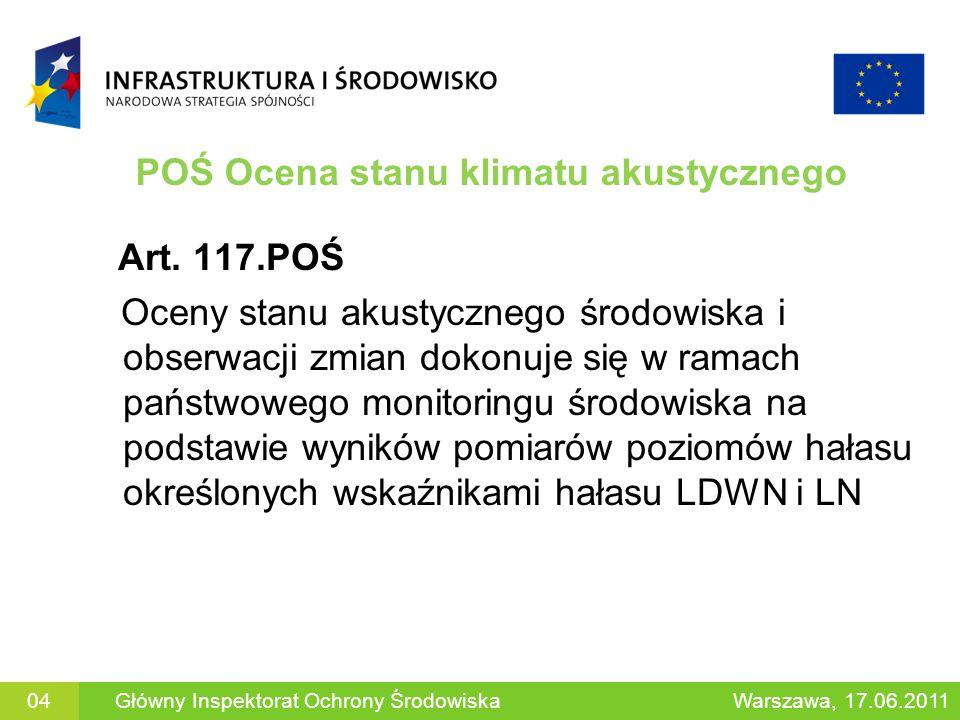 POŚ Ocena stanu klimatu akustycznego Art. 117.POŚ Oceny stanu akustycznego środowiska i obserwacji zmian dokonuje się w ramach państwowego monitoringu