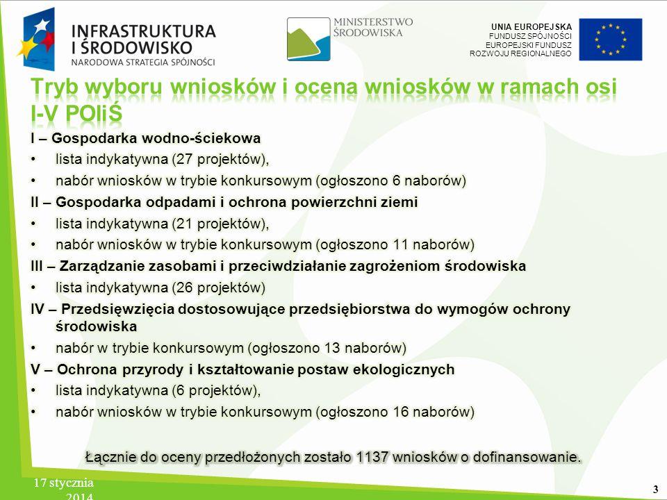 UNIA EUROPEJSKA FUNDUSZ SPÓJNOŚCI EUROPEJSKI FUNDUSZ ROZWOJU REGIONALNEGO 17 stycznia 2014 4 1733011156107 Priorytet I - Gospodarka Wodno- ściekowa Priorytet II - Gospodarka odpadami i ochrona powierzchni ziemi Priorytet III - Zarządzanie zasobami i przeciwdziałanie zagrożeniom środowiska Priorytet IV - Przedsięwzięcia dostosowujące przedsiębiorstwa do wymogów ochrony środowiska Priorytet V - Ochrona przyrody i kształtowanie postaw ekologicznych 477 10,5 mld złotych2,7 mld złotych473 mln złotych691 mln złotych248 mln złotych