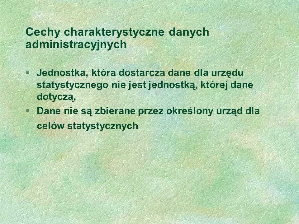 Dane o województwach i podregionach na podstawie Rocznika Statystycznego Województw 2002