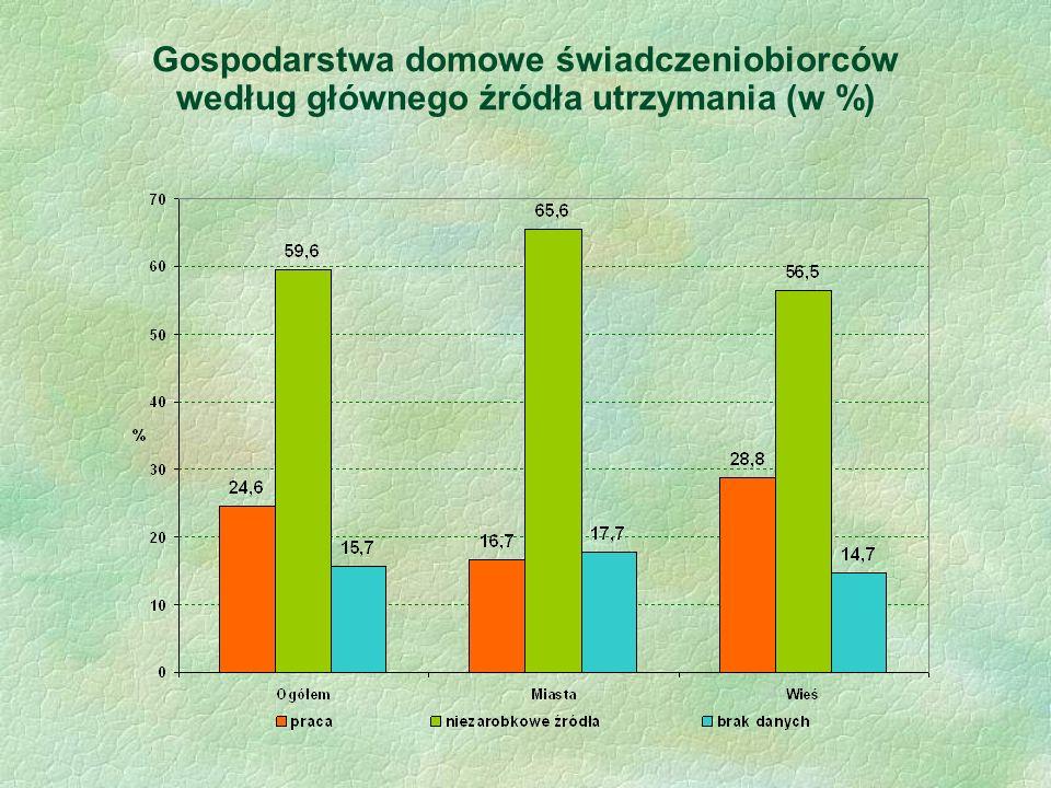 Gospodarstwa domowe świadczeniobiorców według głównego źródła utrzymania (w %)