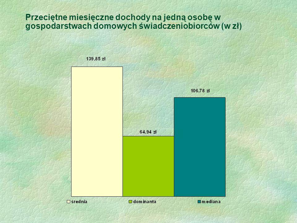 Przeciętne miesięczne dochody na jedną osobę w gospodarstwach domowych świadczeniobiorców (w zł)