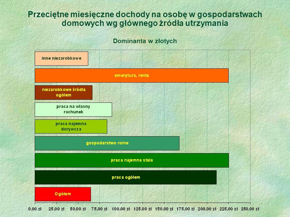 Przeciętne miesięczne dochody na osobę w gospodarstwach domowych wg głównego źródła utrzymania Dominanta w złotych