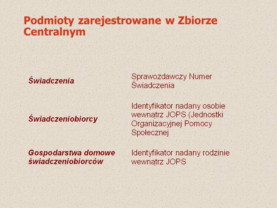 Podmioty zarejestrowane w Zbiorze Centralnym