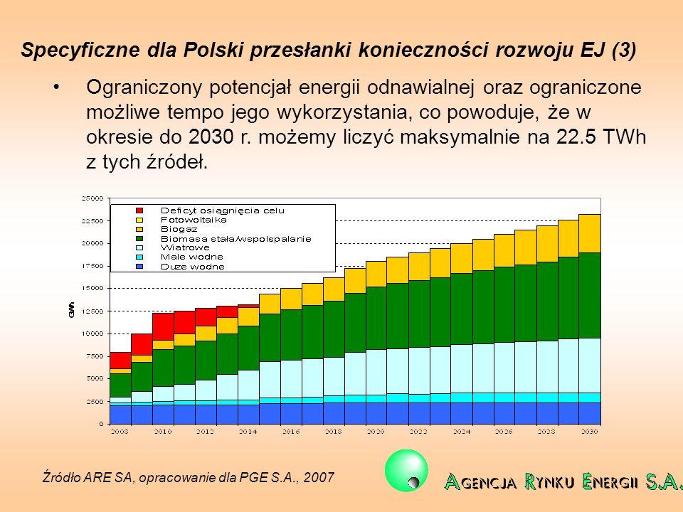 Specyficzne dla Polski przesłanki konieczności rozwoju EJ (3) Ograniczony potencjał energii odnawialnej oraz ograniczone możliwe tempo jego wykorzysta
