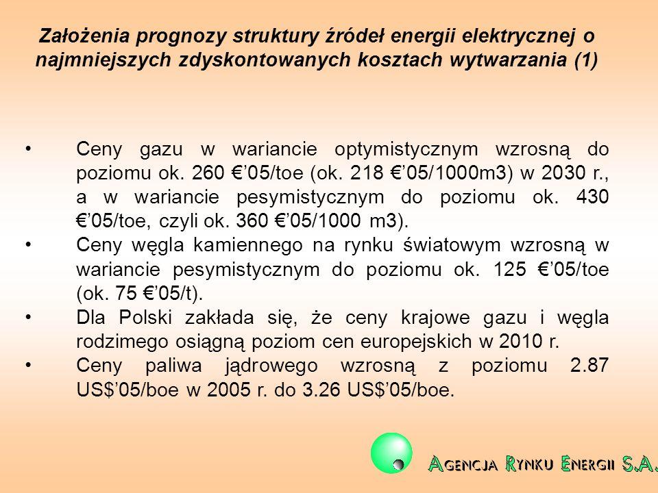 Założenia prognozy struktury źródeł energii elektrycznej o najmniejszych zdyskontowanych kosztach wytwarzania (1) Ceny gazu w wariancie optymistycznym