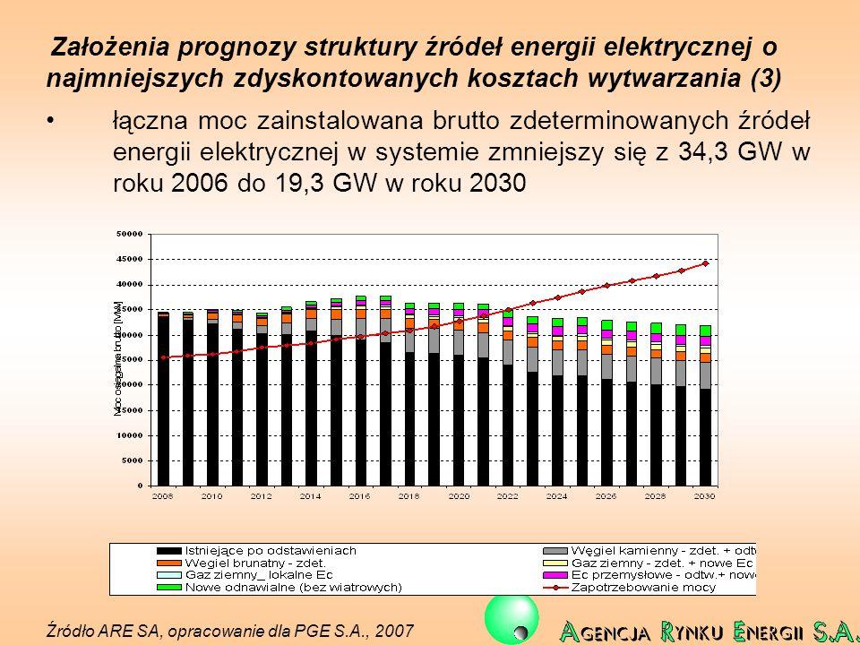 Założenia prognozy struktury źródeł energii elektrycznej o najmniejszych zdyskontowanych kosztach wytwarzania (3) łączna moc zainstalowana brutto zdet