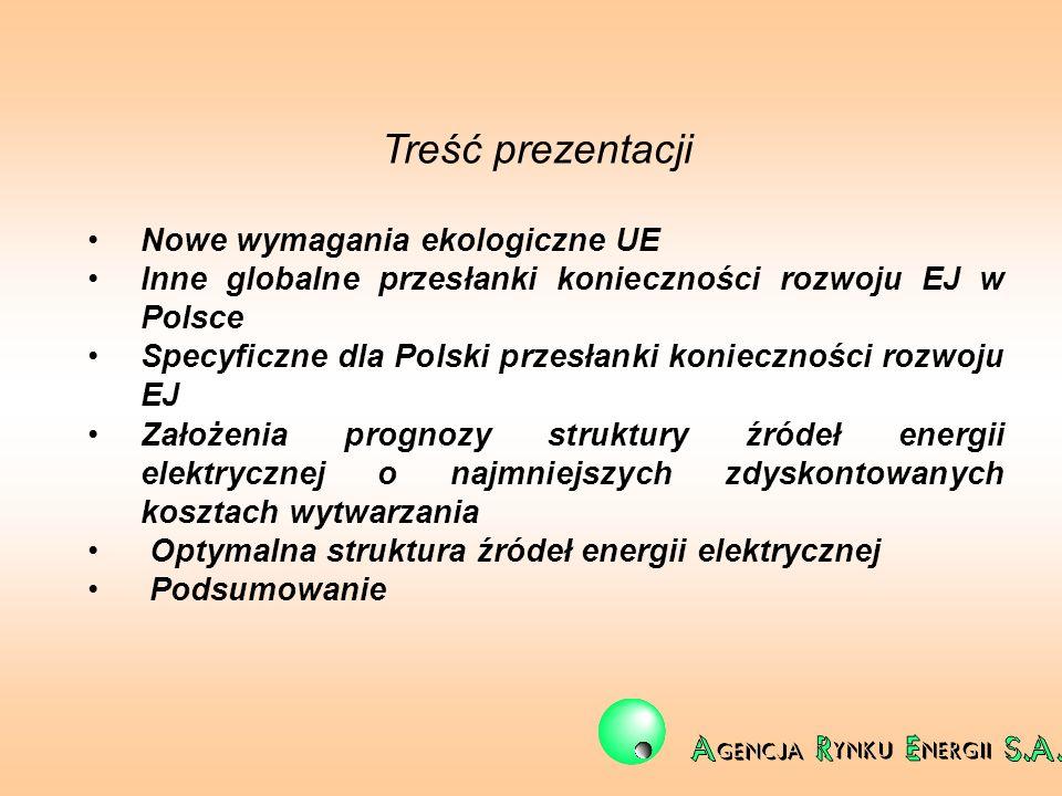 Treść prezentacji Nowe wymagania ekologiczne UE Inne globalne przesłanki konieczności rozwoju EJ w Polsce Specyficzne dla Polski przesłanki koniecznoś