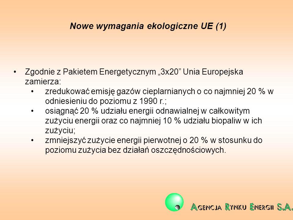 Nowe wymagania ekologiczne UE (1) Zgodnie z Pakietem Energetycznym 3x20 Unia Europejska zamierza: zredukować emisję gazów cieplarnianych o co najmniej