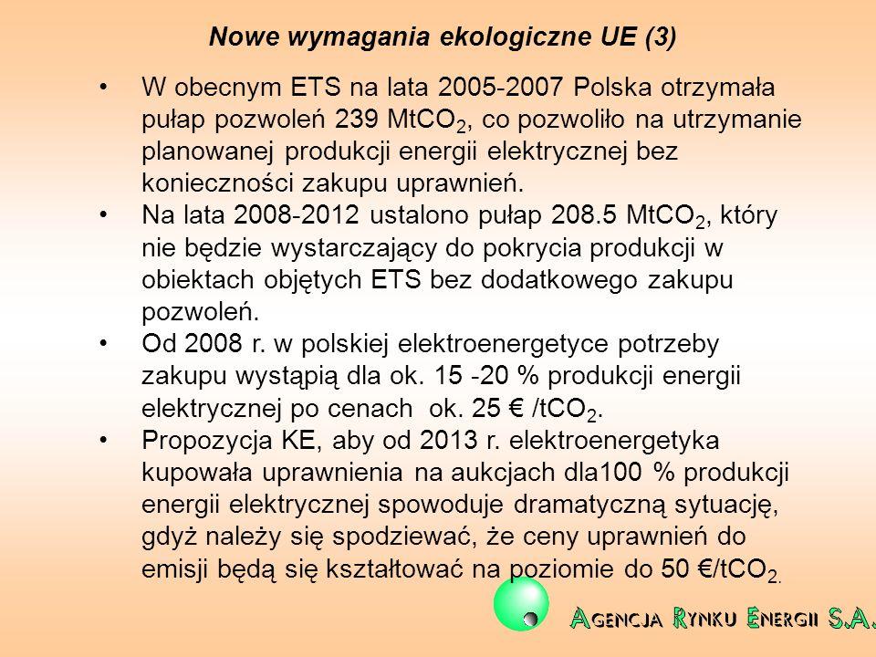 Nowe wymagania ekologiczne UE (3) W obecnym ETS na lata 2005-2007 Polska otrzymała pułap pozwoleń 239 MtCO 2, co pozwoliło na utrzymanie planowanej pr