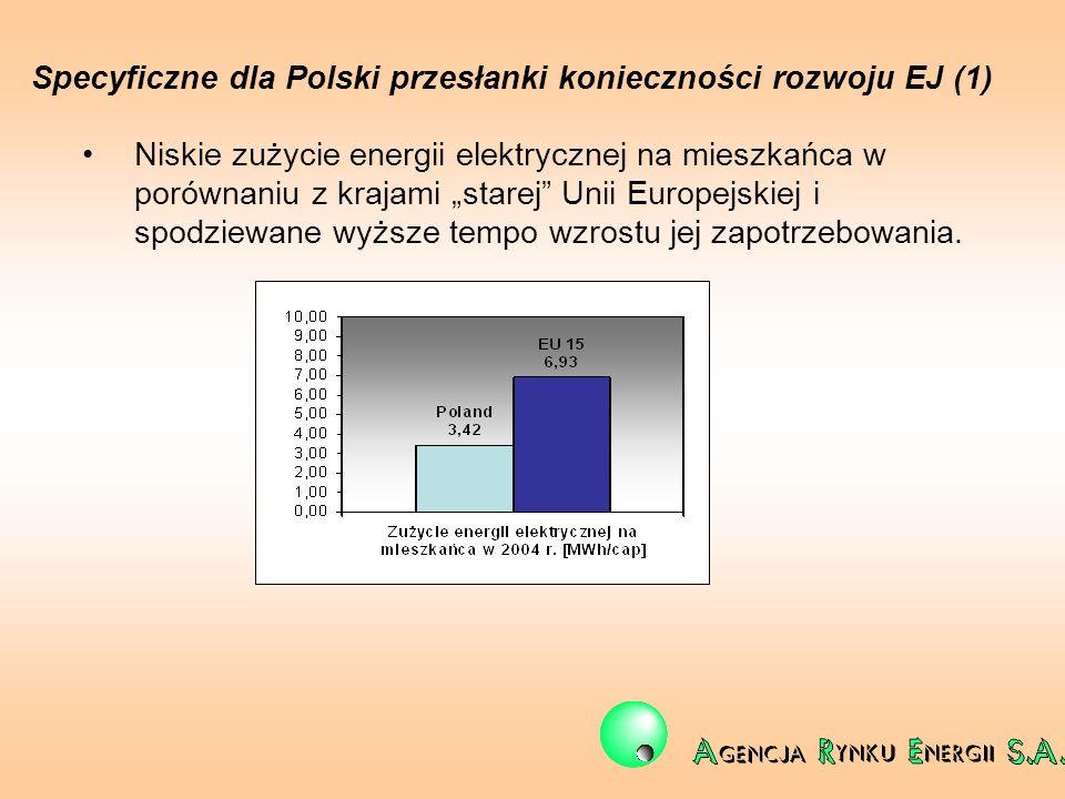 Specyficzne dla Polski przesłanki konieczności rozwoju EJ (1) Niskie zużycie energii elektrycznej na mieszkańca w porównaniu z krajami starej Unii Eur