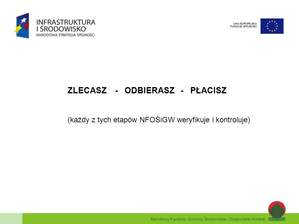 Narodowy Fundusz Ochrony Środowiska i Gospodarki Wodnej UNIA EUROPEJSKA FUNDUSZ SPÓJNOŚCI Dokumentacja powykonawcza : protokoły odbioru wykonanych robót protokoły odbioru zakupionego sprzętu / urządzenia protokoły odbioru instalacji protokoły konieczności protokoły przekazania protokół z kolaudacji protokół z rozruchu kosztorys powykonawczy dokumentacja potwierdzająca realizację siłami własnymi przejściowe świadectwo płatności sprawozdanie itp.