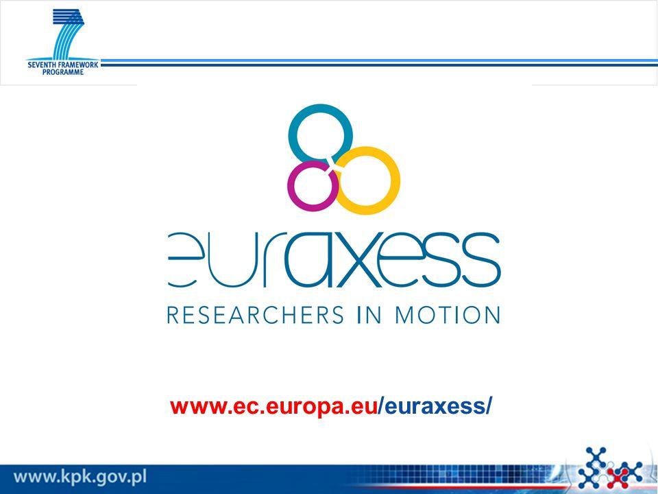 www.ec.europa.eu/euraxess/