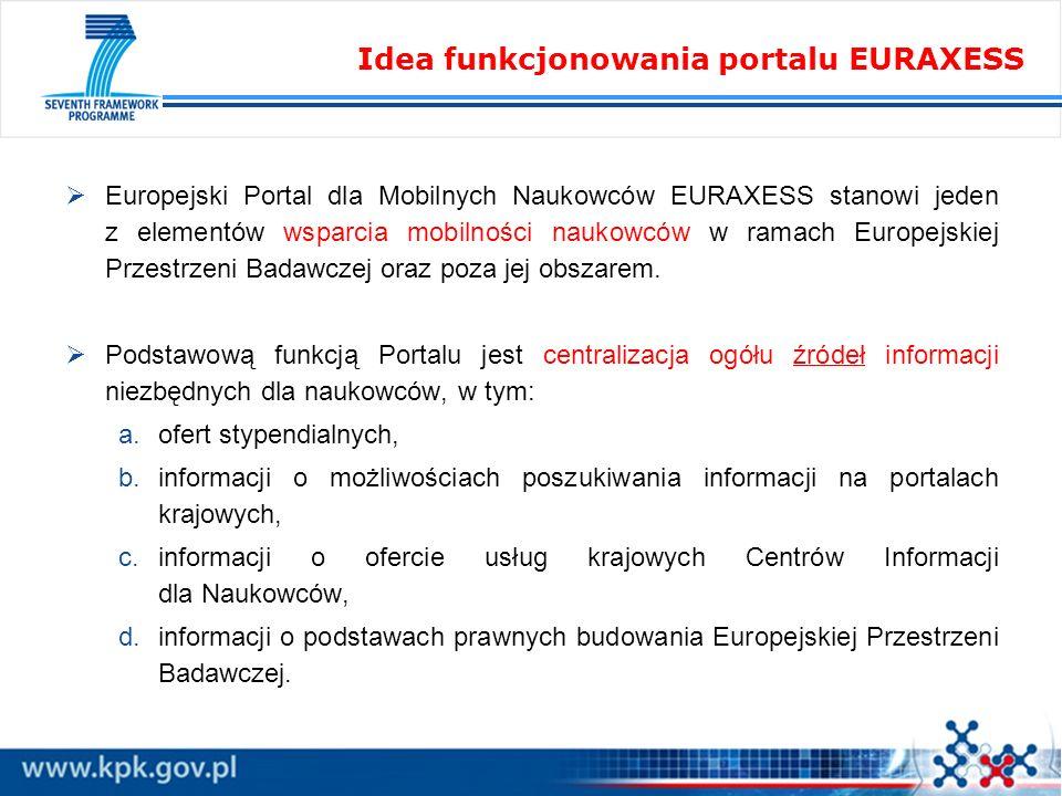 Europejski Portal dla Mobilnych Naukowców EURAXESS stanowi jeden z elementów wsparcia mobilności naukowców w ramach Europejskiej Przestrzeni Badawczej