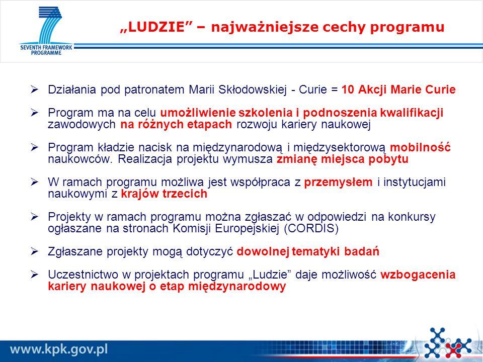 Działania pod patronatem Marii Skłodowskiej - Curie = 10 Akcji Marie Curie Program ma na celu umożliwienie szkolenia i podnoszenia kwalifikacji zawodowych na różnych etapach rozwoju kariery naukowej Program kładzie nacisk na międzynarodową i międzysektorową mobilność naukowców.