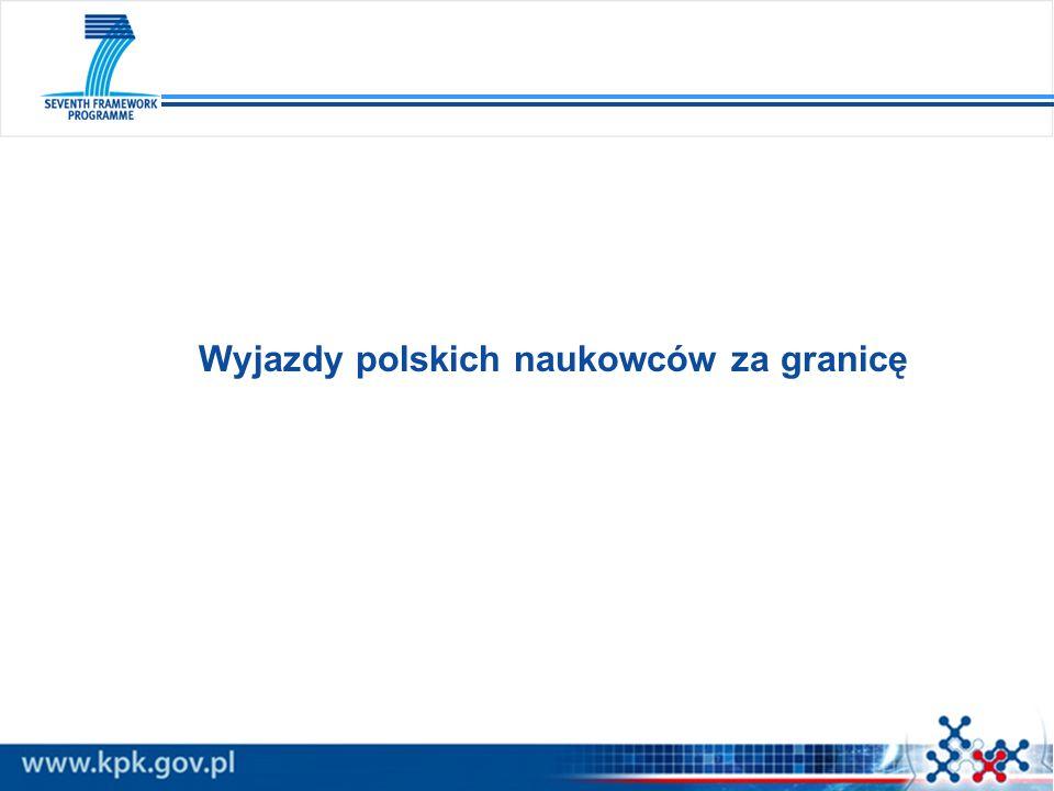 Wyjazdy polskich naukowców za granicę
