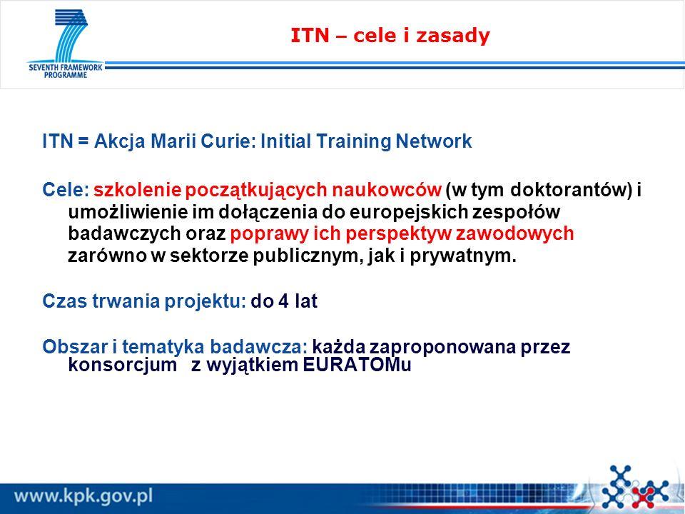 ITN = Akcja Marii Curie: Initial Training Network Cele: szkolenie początkujących naukowców (w tym doktorantów) i umożliwienie im dołączenia do europejskich zespołów badawczych oraz poprawy ich perspektyw zawodowych zarówno w sektorze publicznym, jak i prywatnym.