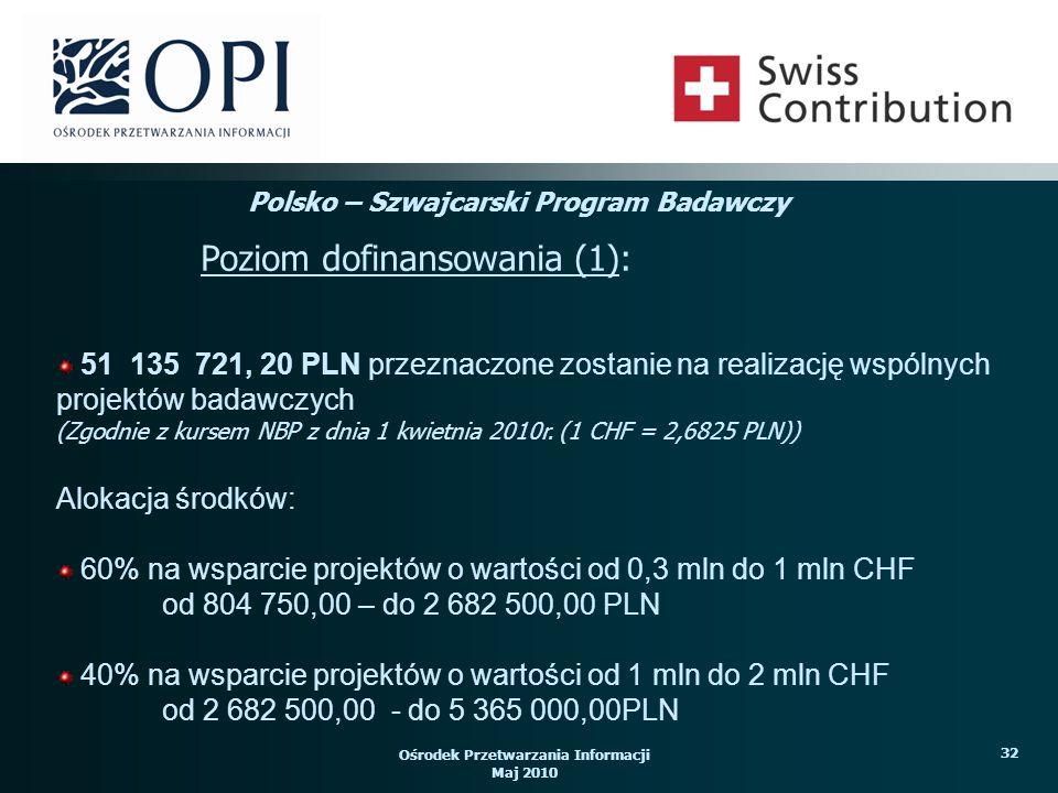 Ośrodek Przetwarzania Informacji Maj 2010 32 51 135 721, 20 PLN przeznaczone zostanie na realizację wspólnych projektów badawczych (Zgodnie z kursem N