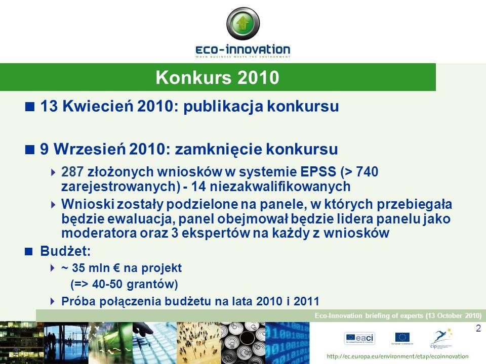 Eco-Innovation briefing of experts (13 October 2010) 3 Konkurs 2010 Sektory