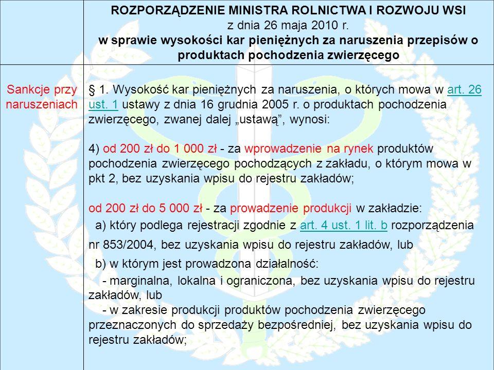 ROZPORZĄDZENIE MINISTRA ROLNICTWA I ROZWOJU WSI z dnia 26 maja 2010 r. w sprawie wysokości kar pieniężnych za naruszenia przepisów o produktach pochod