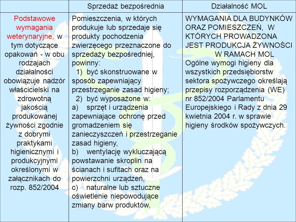 ROZPORZĄDZENIE MINISTRA ROLNICTWA I ROZWOJU WSI z dnia 26 maja 2010 r.