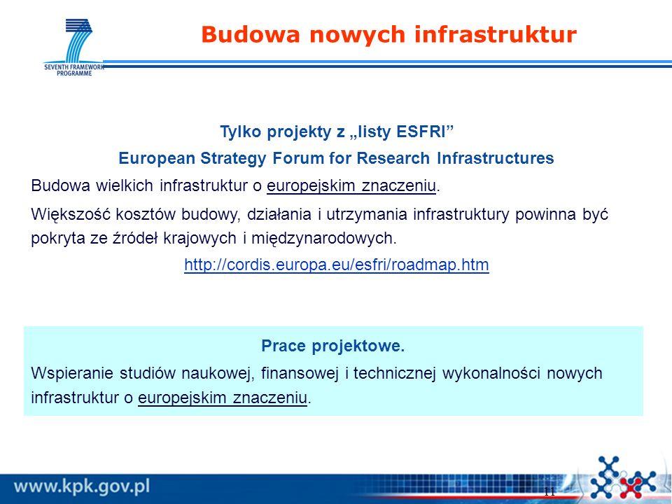 11 Budowa nowych infrastruktur Prace projektowe.