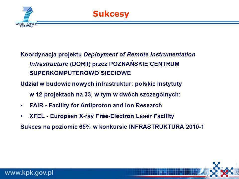 13 Sukcesy Koordynacja projektu Deployment of Remote Instrumentation Infrastructure (DORII) przez POZNAŃSKIE CENTRUM SUPERKOMPUTEROWO SIECIOWE Udział w budowie nowych infrastruktur: polskie instytuty w 12 projektach na 33, w tym w dwóch szczególnych: FAIR - Facility for Antiproton and Ion Research XFEL - European X-ray Free-Electron Laser Facility Sukces na poziomie 65% w konkursie INFRASTRUKTURA 2010-1