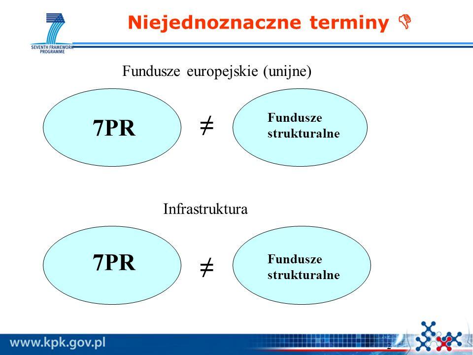 2 Niejednoznaczne terminy Fundusze europejskie (unijne) 7PR Fundusze strukturalne Infrastruktura 7PR Fundusze strukturalne