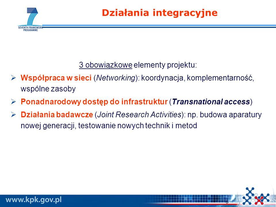 6 Działania integracyjne 3 obowiązkowe elementy projektu: Współpraca w sieci (Networking): koordynacja, komplementarność, wspólne zasoby Ponadnarodowy dostęp do infrastruktur (Transnational access) Działania badawcze (Joint Research Activities): np.