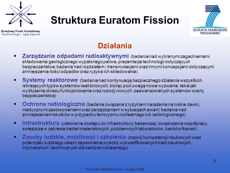 Fundusze dla Naukowców , 6 maja 2010r.8 Struktura Euratom Fission cd.