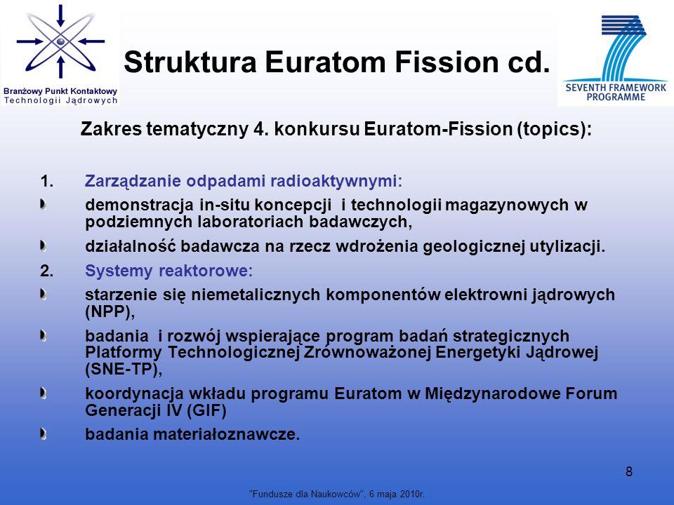 Fundusze dla Naukowców , 6 maja 2010r.9 Struktura Euratom Fission cd.
