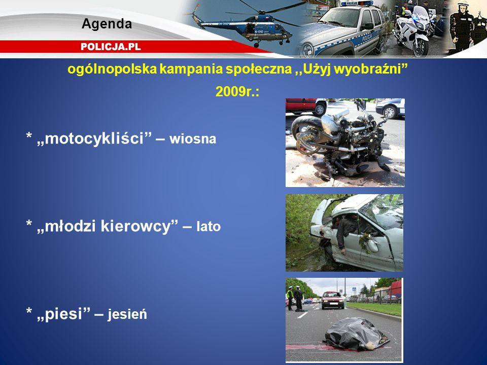* motocykliści – wiosna * młodzi kierowcy – lato * piesi – jesień ogólnopolska kampania społeczna,,Użyj wyobraźni 2009r.: Agenda