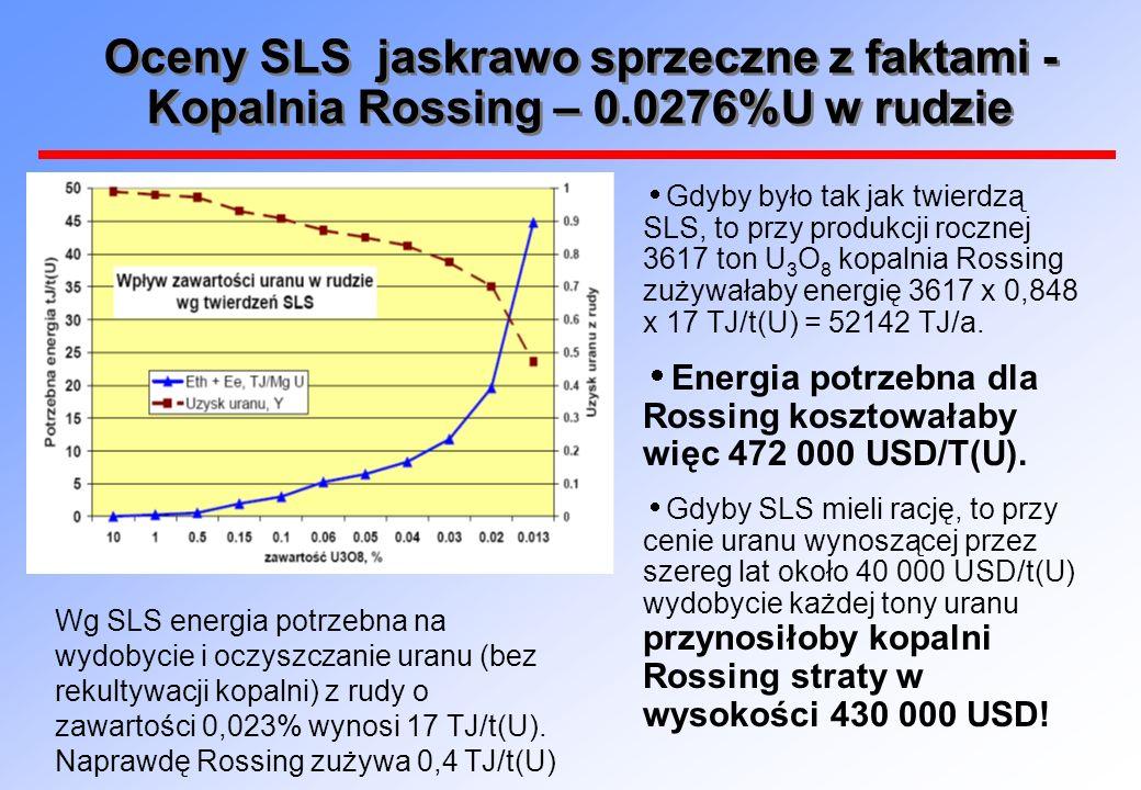 Oceny SLS jaskrawo sprzeczne z faktami - Kopalnia Rossing – 0.0276%U w rudzie Gdyby było tak jak twierdzą SLS, to przy produkcji rocznej 3617 ton U 3 O 8 kopalnia Rossing zużywałaby energię 3617 x 0,848 x 17 TJ/t(U) = 52142 TJ/a.