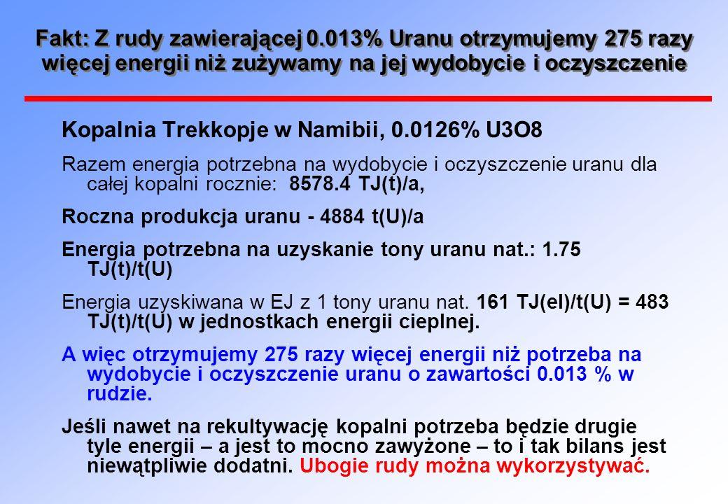 Fakt: Z rudy zawierającej 0.013% Uranu otrzymujemy 275 razy więcej energii niż zużywamy na jej wydobycie i oczyszczenie Kopalnia Trekkopje w Namibii, 0.0126% U3O8 Razem energia potrzebna na wydobycie i oczyszczenie uranu dla całej kopalni rocznie: 8578.4 TJ(t)/a, Roczna produkcja uranu - 4884 t(U)/a Energia potrzebna na uzyskanie tony uranu nat.: 1.75 TJ(t)/t(U) Energia uzyskiwana w EJ z 1 tony uranu nat.