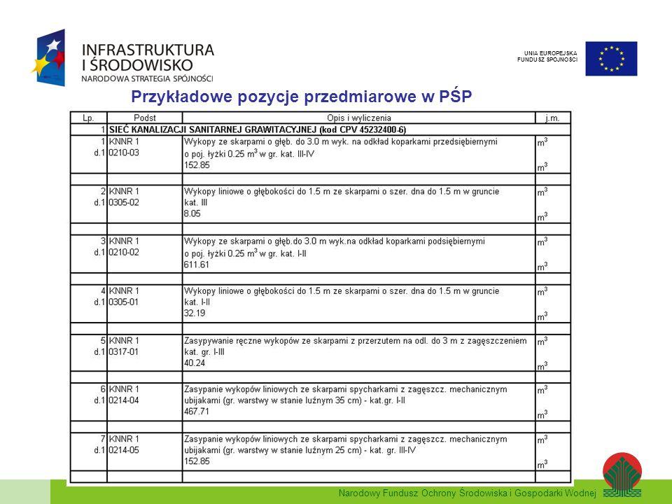 Narodowy Fundusz Ochrony Środowiska i Gospodarki Wodnej UNIA EUROPEJSKA FUNDUSZ SPÓJNOŚCI Przykładowe pozycje przedmiarowe w PŚP