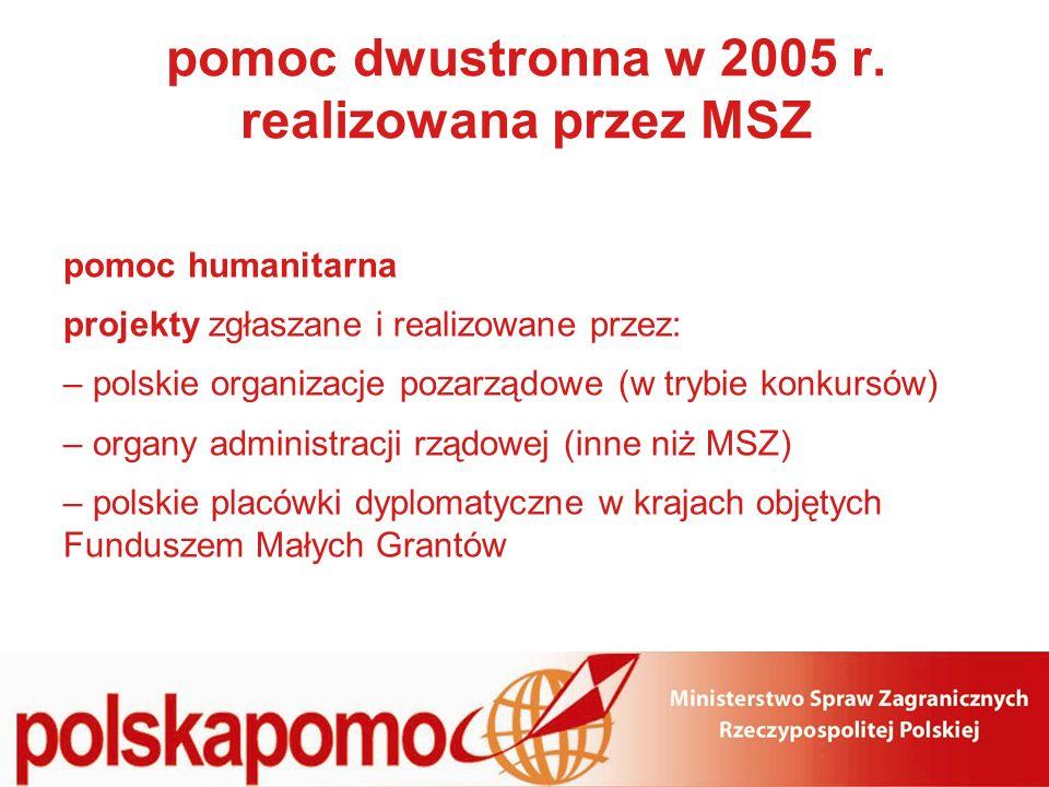 pomoc dwustronna w 2005 r.