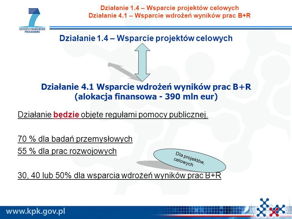 Działanie 1.4 – Wsparcie projektów celowych Działanie 4.1 – Wsparcie wdrożeń wyników prac B+R Działanie 1.4 – Wsparcie projektów celowych Działanie 4.1 Wsparcie wdrożeń wyników prac B+R (alokacja finansowa - 390 mln eur) Działanie będzie objęte regułami pomocy publicznej.