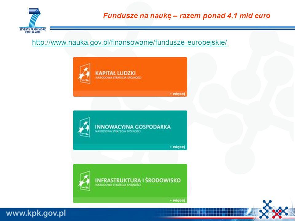 Fundusze na naukę – razem ponad 4,1 mld euro http://www.nauka.gov.pl/finansowanie/fundusze-europejskie/