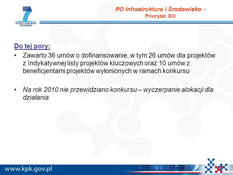 PO Infrastruktura i Środowisko - Priorytet XIII Do tej pory: Zawarto 36 umów o dofinansowanie, w tym 26 umów dla projektów z Indykatywnej listy projektów kluczowych oraz 10 umów z beneficjentami projektów wyłonionych w ramach konkursu Na rok 2010 nie przewidziano konkursu – wyczerpanie alokacji dla działania