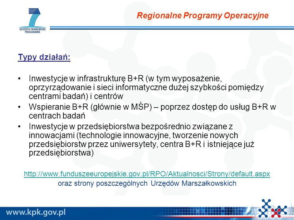RPO Województwa Mazowieckiego– treminarz konkursów Działanie 1.2.