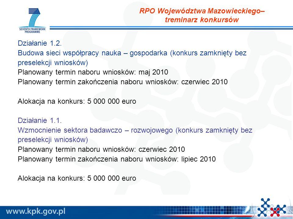 RPO WM - działanie 1.1.Działanie 1.1.