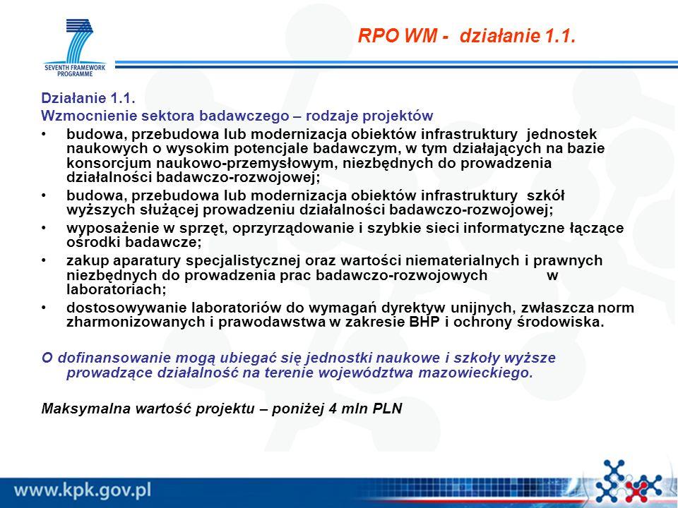 RPO WM - działanie 1.1. Działanie 1.1.