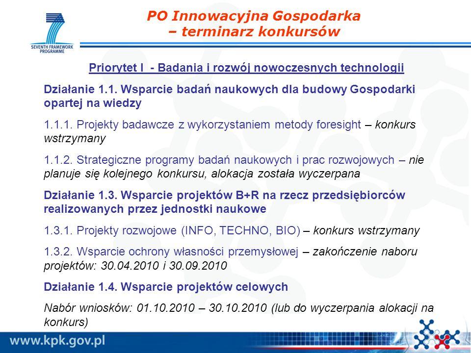 PO Innowacyjna Gospodarka – terminarz konkursów Priorytet II - Infrastruktura sfery B+R Działanie 2.1.