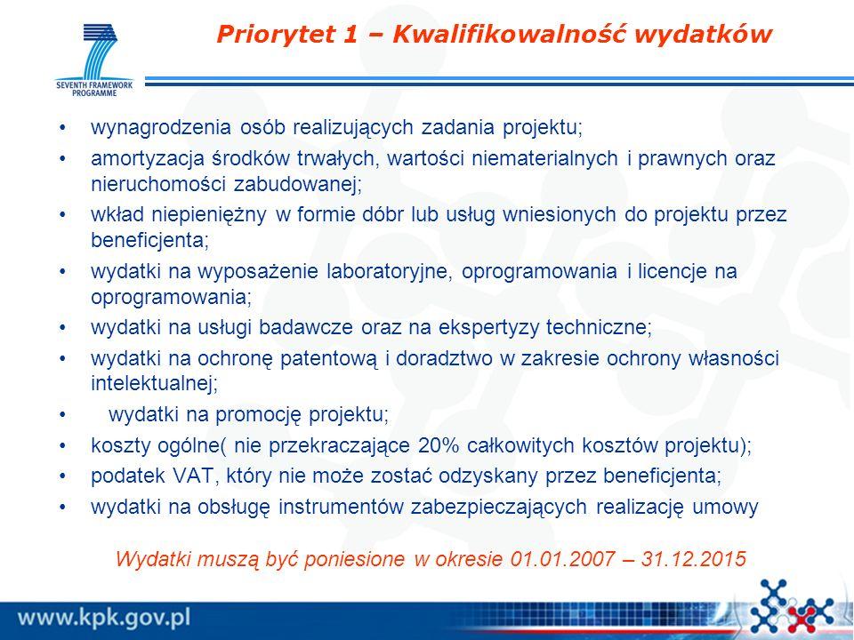 Priorytet 1 – Kwalifikowalność wydatków wynagrodzenia osób realizujących zadania projektu; amortyzacja środków trwałych, wartości niematerialnych i prawnych oraz nieruchomości zabudowanej; wkład niepieniężny w formie dóbr lub usług wniesionych do projektu przez beneficjenta; wydatki na wyposażenie laboratoryjne, oprogramowania i licencje na oprogramowania; wydatki na usługi badawcze oraz na ekspertyzy techniczne; wydatki na ochronę patentową i doradztwo w zakresie ochrony własności intelektualnej; wydatki na promocję projektu; koszty ogólne( nie przekraczające 20% całkowitych kosztów projektu); podatek VAT, który nie może zostać odzyskany przez beneficjenta; wydatki na obsługę instrumentów zabezpieczających realizację umowy Wydatki muszą być poniesione w okresie 01.01.2007 – 31.12.2015