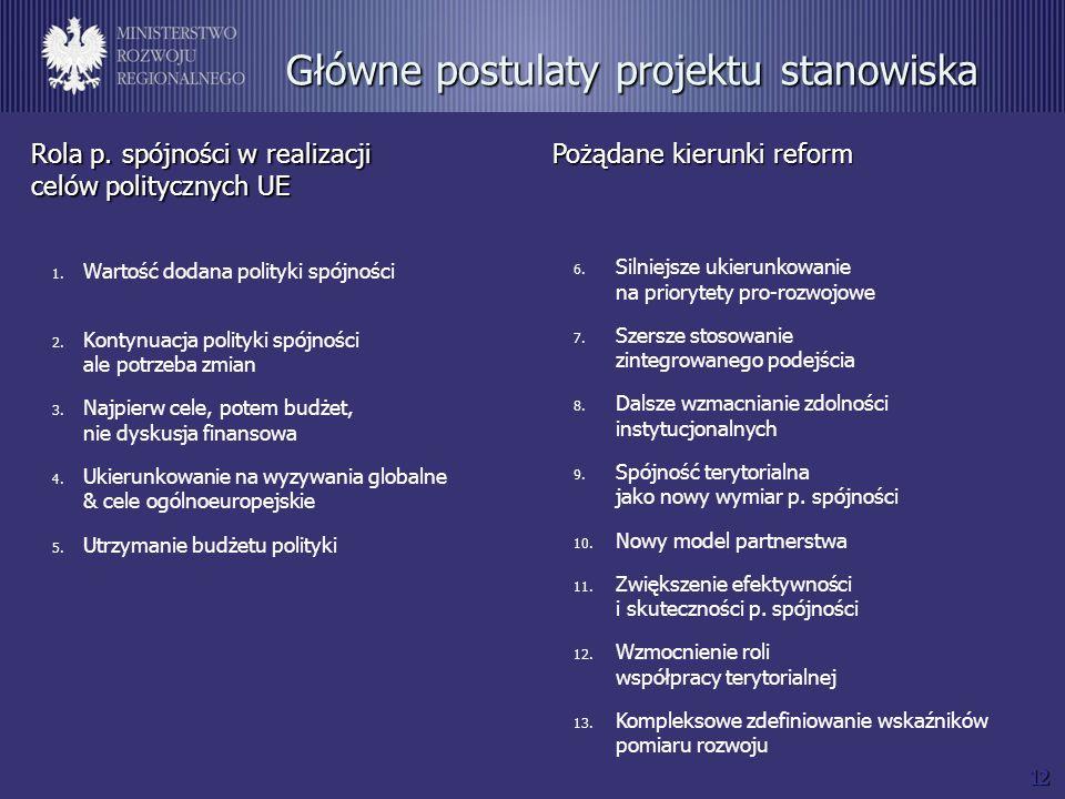 12 Główne postulaty projektu stanowiska Rola p. spójności w realizacji celów politycznych UE 1. Wartość dodana polityki spójności 2. Kontynuacja polit