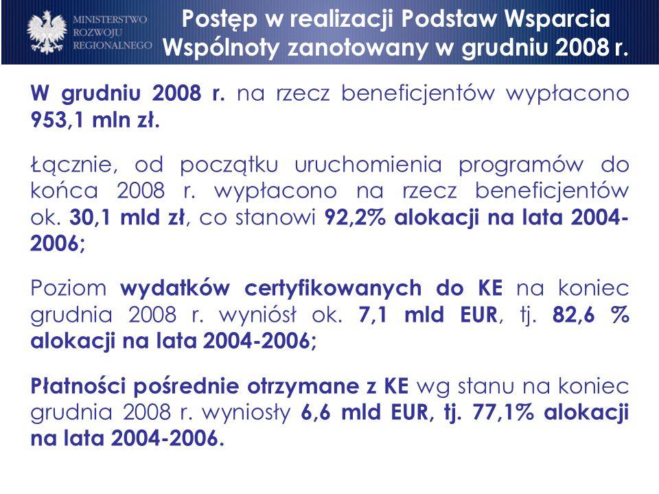 Postęp w realizacji Podstaw Wsparcia Wspólnoty zanotowany w grudniu 2008 r.