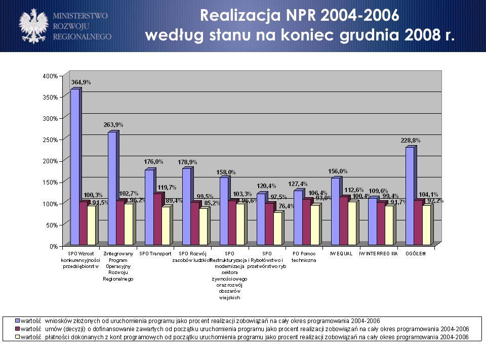 Realizacja NPR 2004-2006 według stanu na koniec grudnia 2008 r.